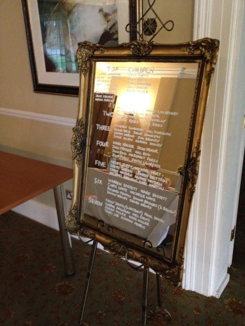 Mirror Table Plan Wedding Table Plans on Mirrors
